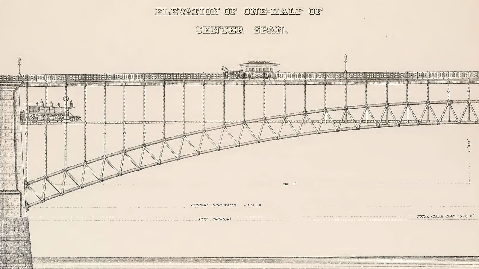 Elevation of One-Half of Center Span