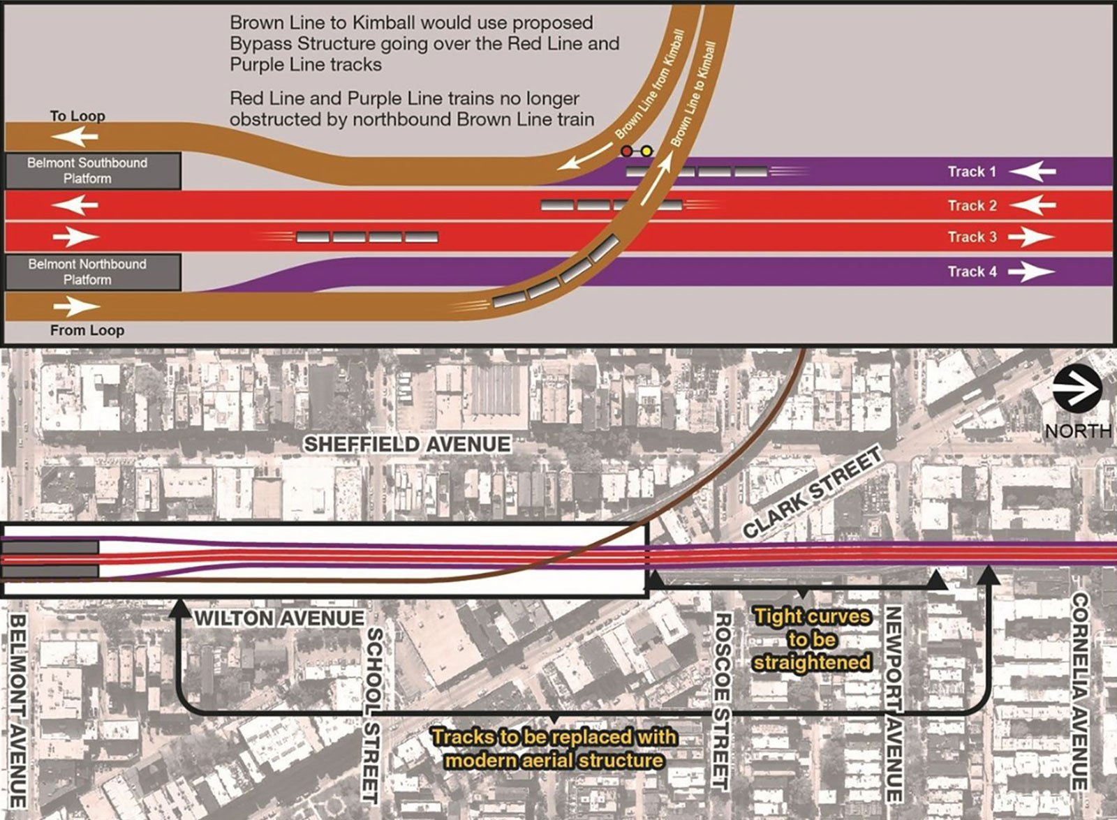 Concept of Brown Line flyover at Clark Junction