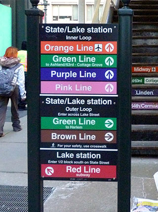 Chicago elevated train signage at State and Clark Streets